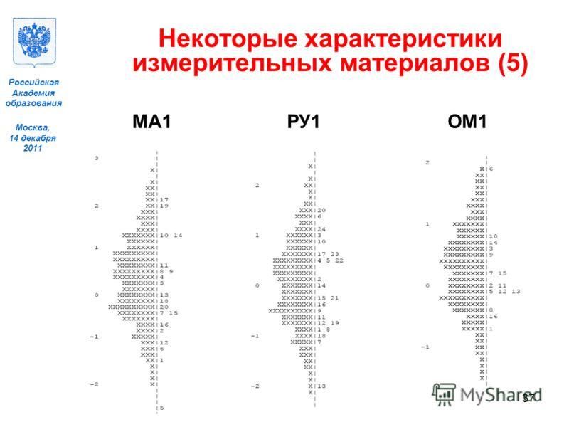 Москва, 14 декабря 2011 Российская Академия образования Некоторые характеристики измерительных материалов (5) МА1 РУ1 ОМ1 37
