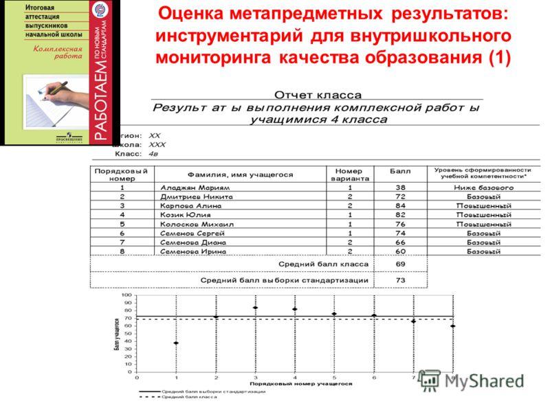 Москва, 14 декабря 2011 Российская Академия образования Оценка метапредметных результатов: инструментарий для внутришкольного мониторинга качества образования (1)