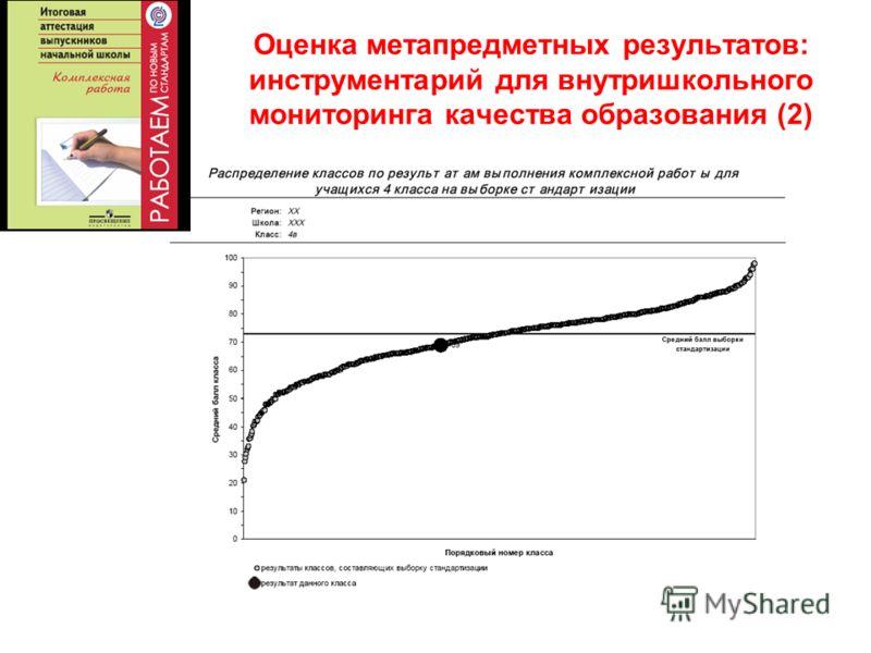 Москва, 14 декабря 2011 Российская Академия образования Оценка метапредметных результатов: инструментарий для внутришкольного мониторинга качества образования (2)