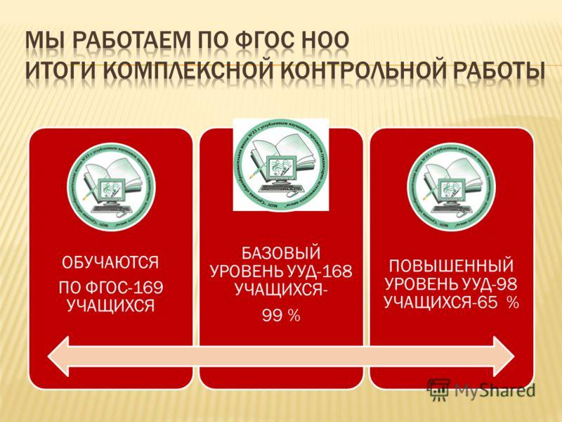 ОБУЧАЮТСЯ ПО ФГОС-169 УЧАЩИХСЯ БАЗОВЫЙ УРОВЕНЬ УУД-168 УЧАЩИХСЯ- 99 % ПОВЫШЕННЫЙ УРОВЕНЬ УУД-98 УЧАЩИХСЯ-65 %