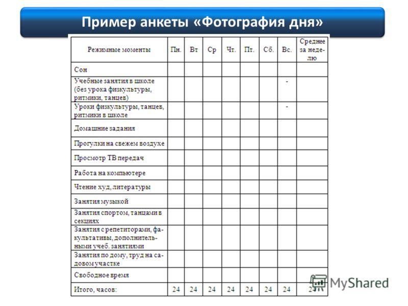 Пример анкеты «Фотография дня»
