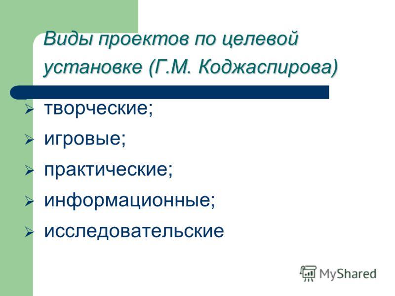 Виды проектов по целевой установке (Г.М. Коджаспирова) творческие; игровые; практические; информационные; исследовательские