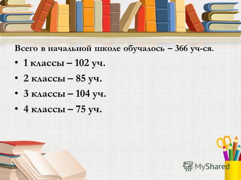 Всего в начальной школе обучалось – 366 уч-ся. 1 классы – 102 уч. 2 классы – 85 уч. 3 классы – 104 уч. 4 классы – 75 уч.
