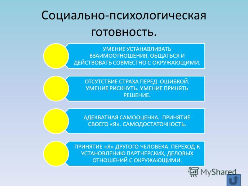 Социально-психологическая готовность. УМЕНИЕ УСТАНАВЛИВАТЬ ВЗАИМООТНОШЕНИЯ, ОБЩАТЬСЯ И ДЕЙСТВОВАТЬ СОВМЕСТНО С ОКРУЖАЮЩИМИ. ОТСУТСТВИЕ СТРАХА ПЕРЕД ОШИБКОЙ. УМЕНИЕ РИСКНУТЬ. УМЕНИЕ ПРИНЯТЬ РЕШЕНИЕ. АДЕКВАТНАЯ САМООЦЕНКА. ПРИНЯТИЕ СВОЕГО «Я». САМОДОСТ