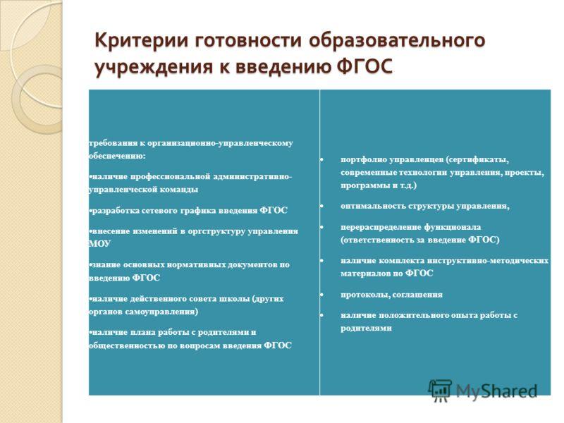 Критерии готовности образовательного учреждения к введению ФГОС требования к организационно-управленческому обеспечению: наличие профессиональной административно- управленческой команды разработка сетевого графика введения ФГОС внесение изменений в о