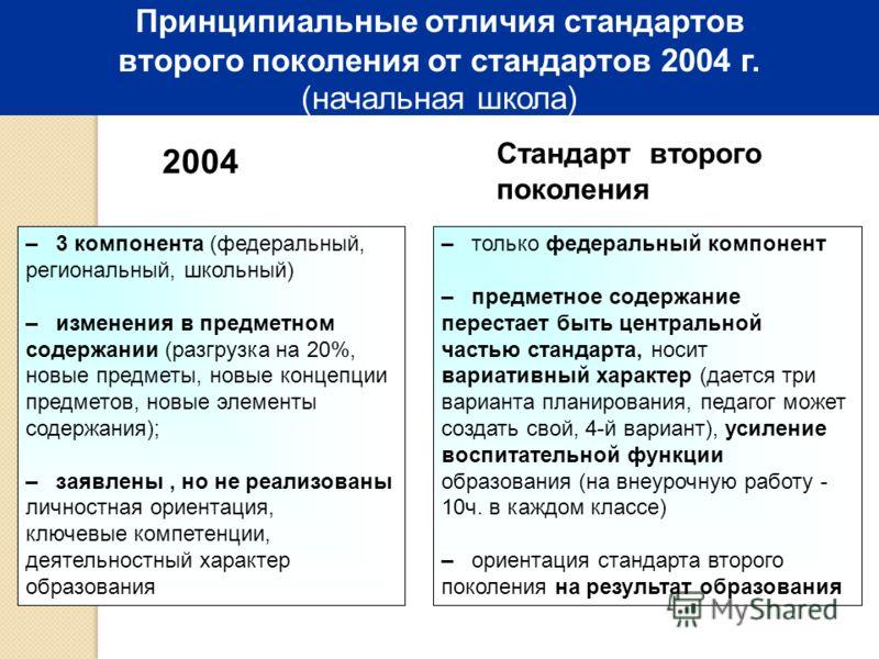 Принципиальные отличия стандартов второго поколения от стандартов 2004 г. (начальная школа) 2004 – 3 компонента (федеральный, региональный, школьный) – изменения в предметном содержании (разгрузка на 20%, новые предметы, новые концепции предметов, но