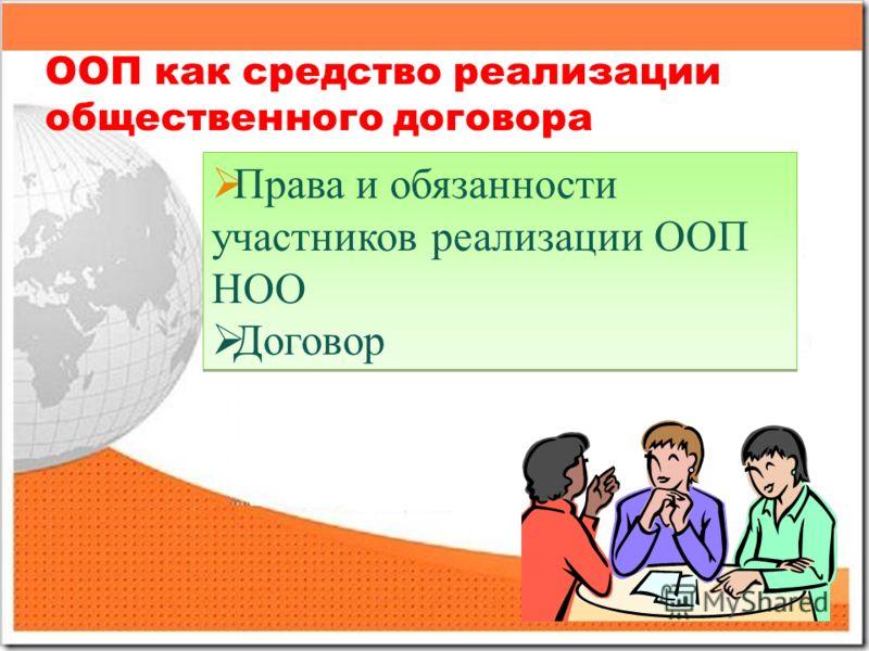 ООП как средство реализации общественного договора Права и обязанности участников реализации ООП НОО Договор Права и обязанности участников реализации ООП НОО Договор