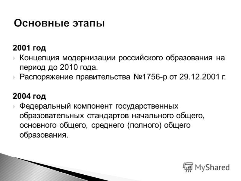 2001 год Концепция модернизации российского образования на период до 2010 года. Распоряжение правительства 1756-р от 29.12.2001 г. 2004 год Федеральный компонент государственных образовательных стандартов начального общего, основного общего, среднего