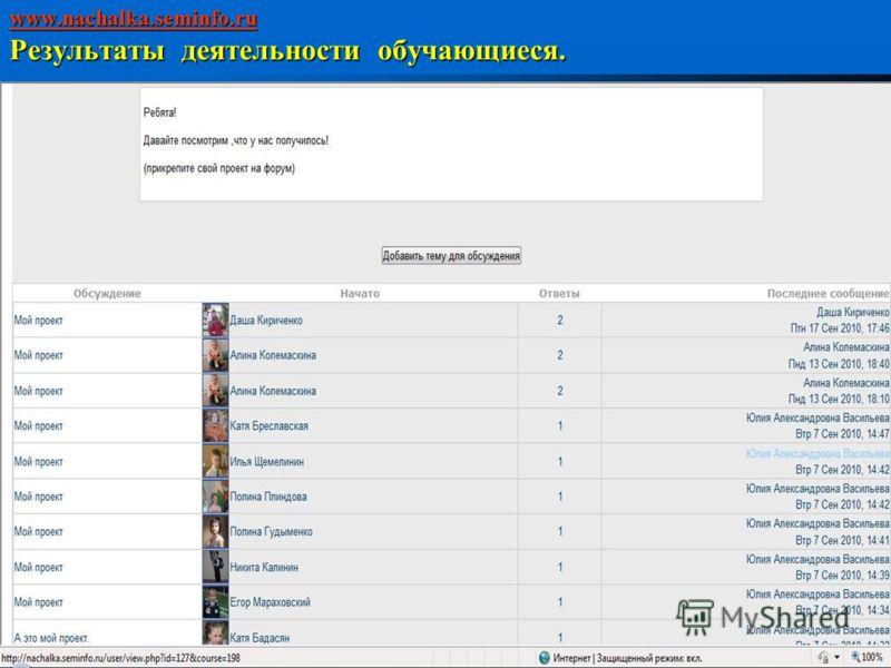 www.nachalka.seminfo.ru Результаты деятельности обучающиеся. www.nachalka.seminfo.ru