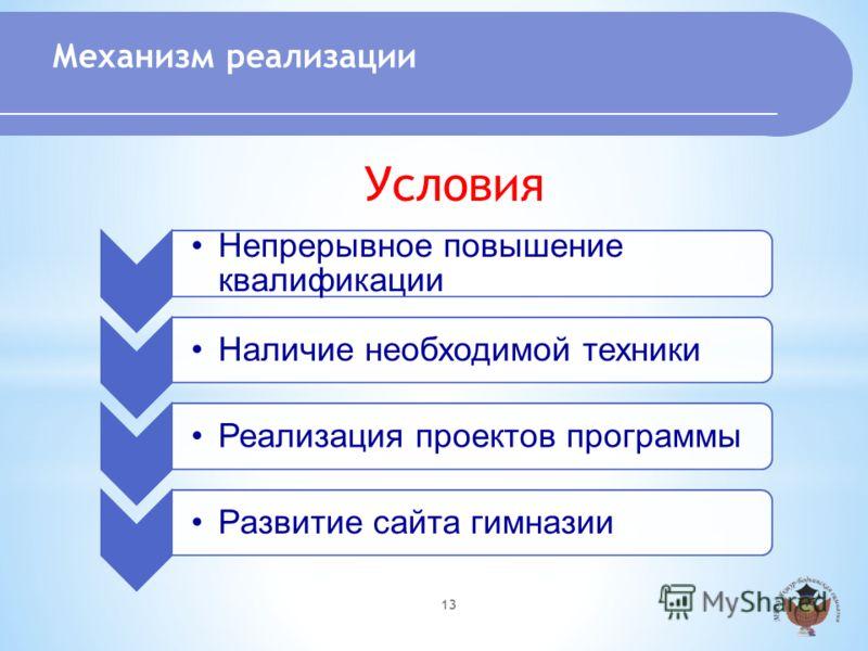 Механизм реализации Непрерывное повышение квалификации Наличие необходимой техникиРеализация проектов программыРазвитие сайта гимназии Условия 13