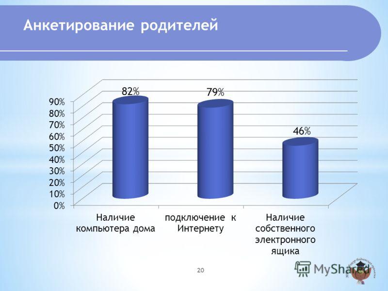 Анкетирование родителей 20