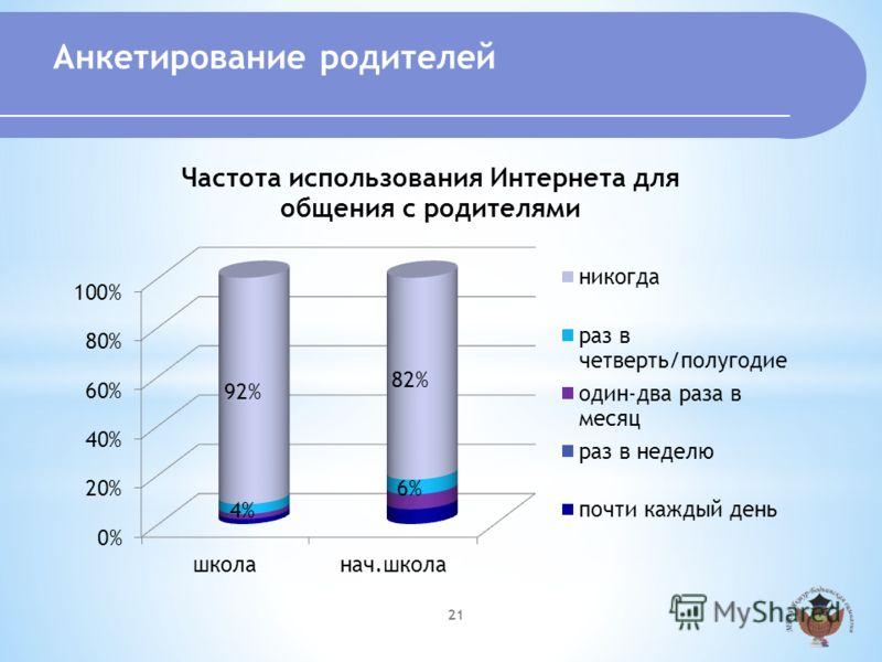 Анкетирование родителей 21