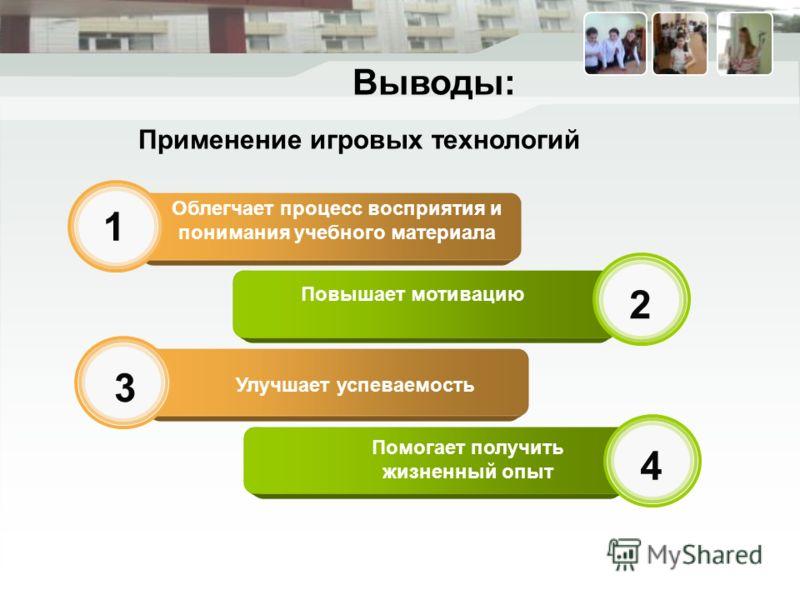 Облегчает процесс восприятия и понимания учебного материала Улучшает успеваемость 1 Повышает мотивацию 2 3 Помогает получить жизненный опыт 4 Выводы: Применение игровых технологий