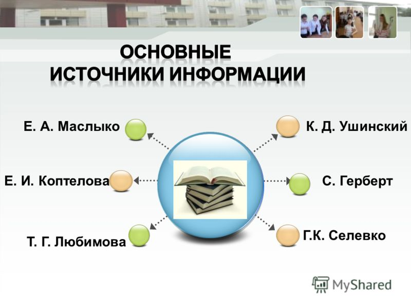 Г.К. Селевко Е. А. Маслыко Е. И. Коптелова Т. Г. Любимова К. Д. Ушинский С. Герберт