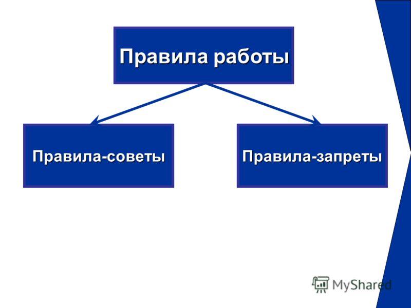 Правила работы Правила-советыПравила-запреты