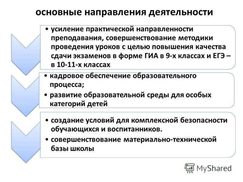 Образовательная Среда Школы Презентация
