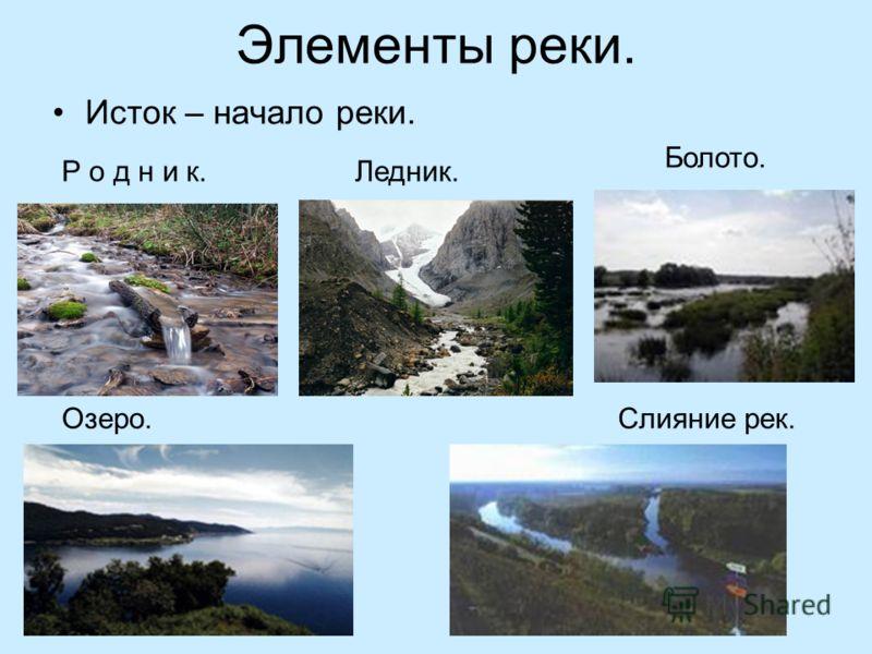 Элементы реки. Исток – начало реки. Р о д н и к. Ледник. Болото. Озеро. Слияние рек.