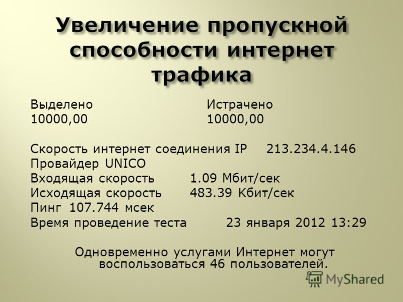 Выделено Истрачено 10000,00 10000,00 Скорость интернет соединения IP213.234.4.146 ПровайдерUNICO Входящая скорость 1.09 Mбит/сек Исходящая скорость 483.39 Kбит/сек Пинг 107.744 мсек Время проведение теста23 января 2012 13:29 Одновременно услугами Инт