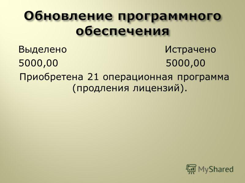 Выделено Истрачено 5000,00 5000,00 Приобретена 21 операционная программа (продления лицензий).