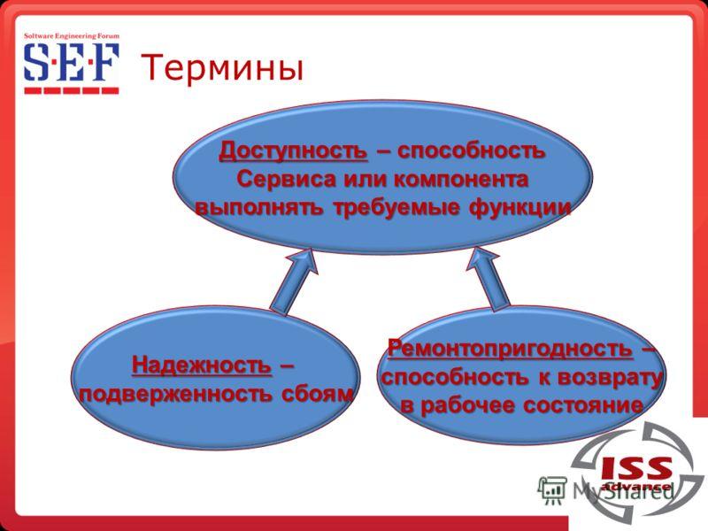 Термины Доступность – способность Сервиса или компонента выполнять требуемые функции Надежность – подверженность сбоям Ремонтопригодность – способность к возврату в рабочее состояние