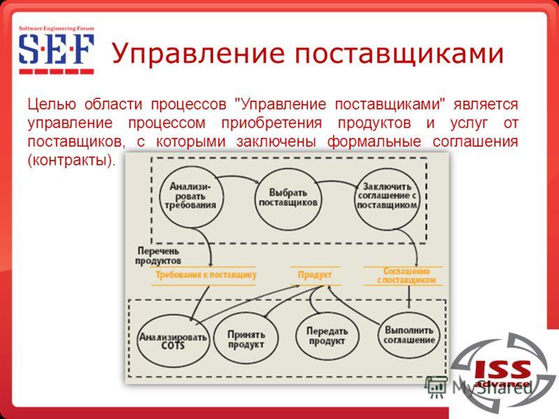 Управление поставщиками Целью области процессов Управление поставщиками является управление процессом приобретения продуктов и услуг от поставщиков, с которыми заключены формальные соглашения (контракты).
