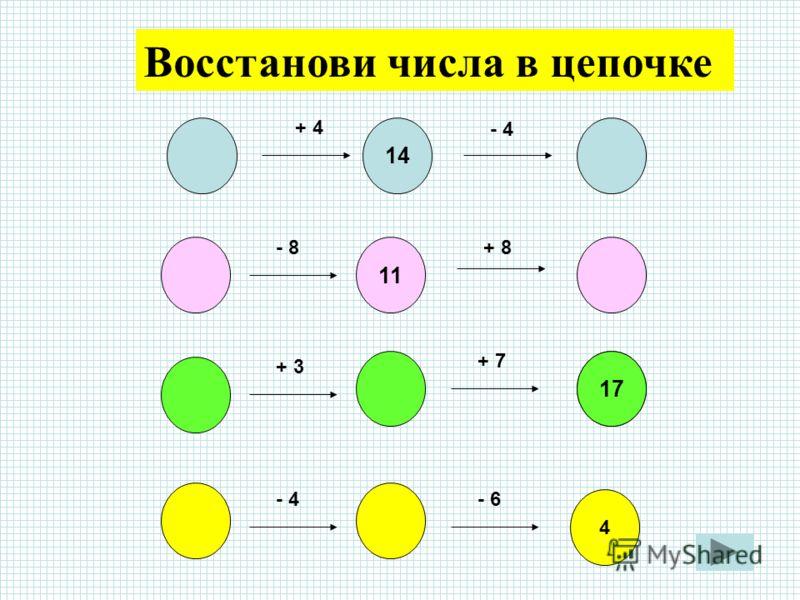 Восстанови числа в цепочке 14 11 4 17 - 4 + 4 - 8+ 8 + 3 + 7 - 4- 6
