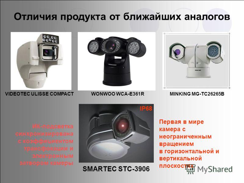 Отличия продукта от ближайших аналогов VIDEOTEC ULISSE COMPACT WONWOO WCA-E361R MINKING MG-TC26265B SMARTEC STC-3906 Первая в мире камера с неограниченным вращением в горизонтальной и вертикальной плоскостях ИК-подсветка синхронизирована с коэффициен