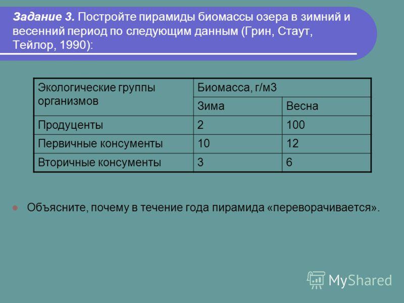 Задание 3. Постройте пирамиды биомассы озера в зимний и весенний период по следующим данным (Грин, Стаут, Тейлор, 1990): Объясните, почему в течение года пирамида «переворачивается». Экологические группы организмов Биомасса, г/м3 ЗимаВесна Продуценты