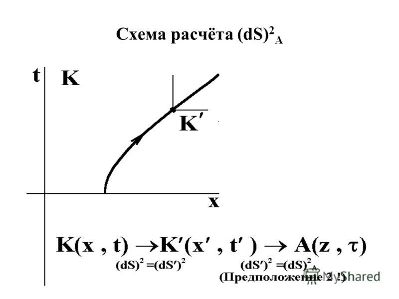 Схема расчёта (dS) 2 A