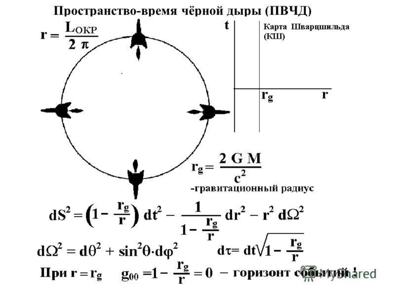 Пространство-время чёрной дыры (ПВЧД)