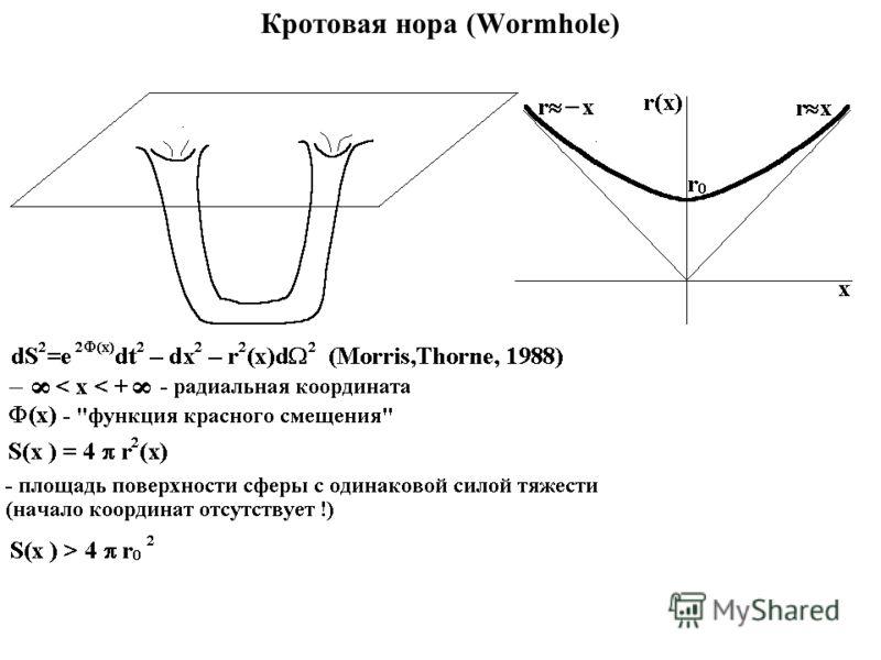 Кротовая нора (Wormhole)