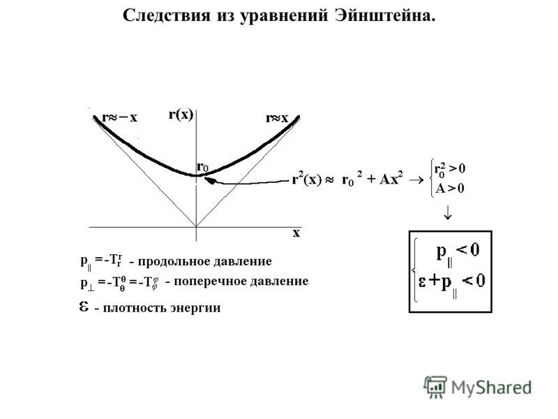 Следствия из уравнений Эйнштейна.