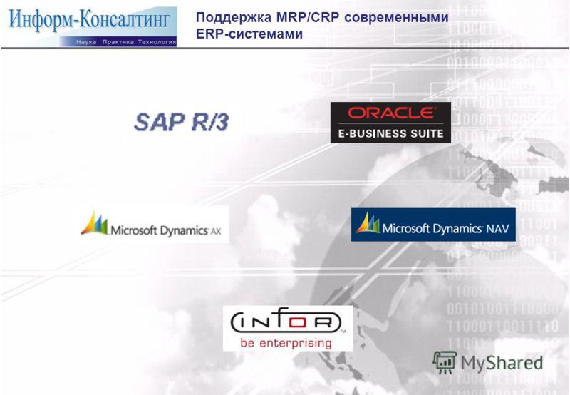 Поддержка MRP/CRP современными ERP-системами