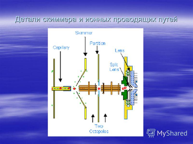 Детали скиммера и ионных проводящих путей