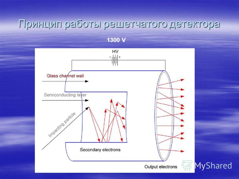 Принцип работы решетчатого детектора 1300 V