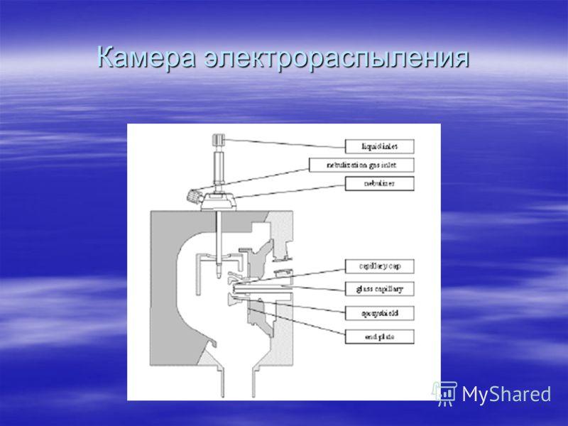 Камера электрораспыления