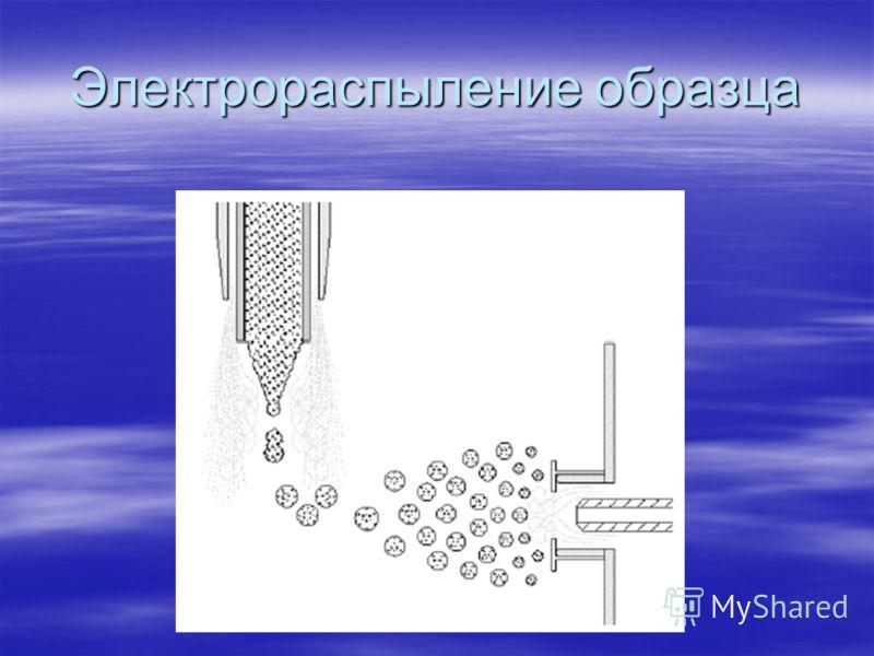 Электрораспыление образца