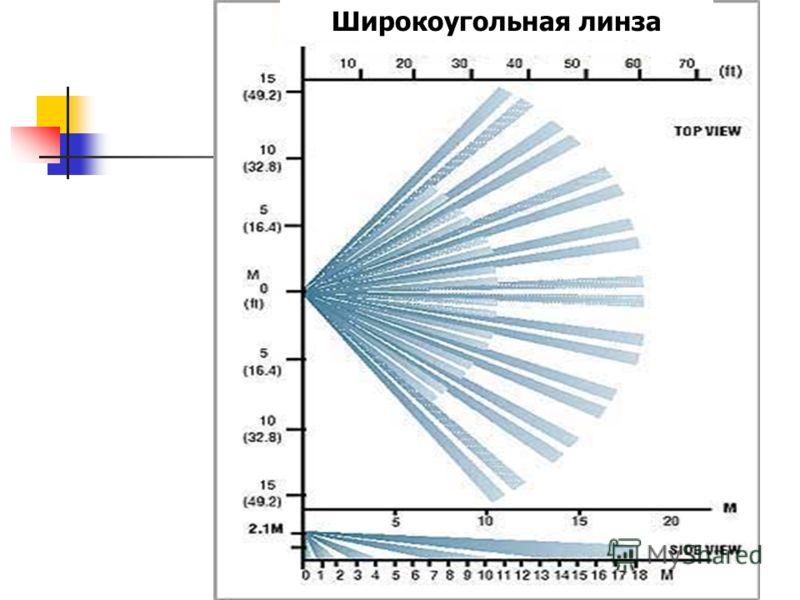firmowy Широкоугольная линза