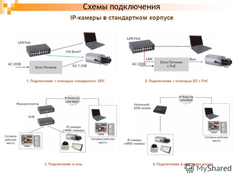 Схемы подключения IP-камеры в стандартном корпусе 1. Подключение с помощью стандартного БПС2. Подключение с помощью БП с PoE 3. Подключение в сеть4. Подключение в сеть через модем