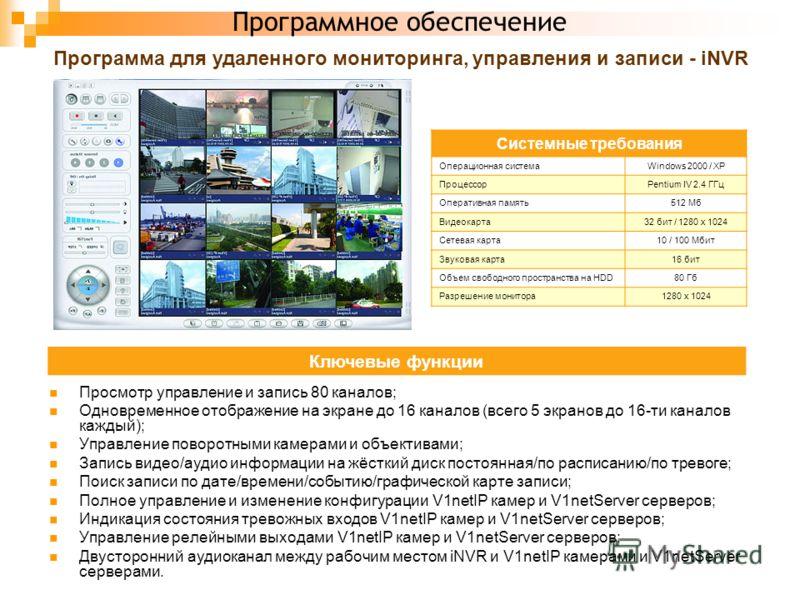 Программное обеспечение Программа для удаленного мониторинга, управления и записи - iNVR Просмотр управление и запись 80 каналов; Одновременное отображение на экране до 16 каналов (всего 5 экранов до 16-ти каналов каждый); Управление поворотными каме