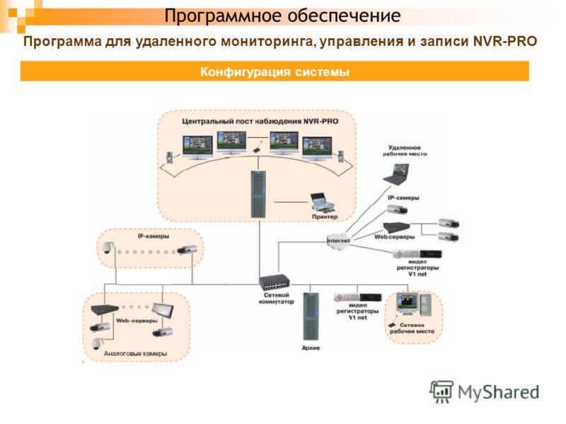 Программное обеспечение Программа для удаленного мониторинга, управления и записи NVR-PRO Конфигурация системы