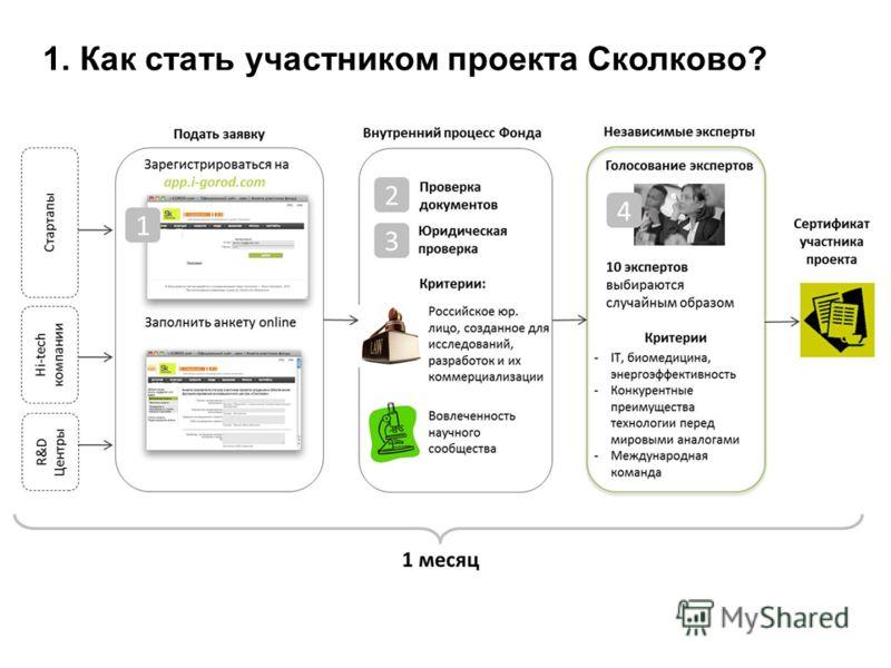 1. Как стать участником проекта Сколково?