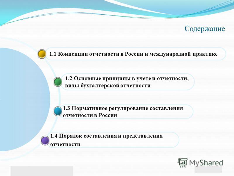 www.themegallery.com Содержание 1.4 Порядок составления и представления отчетности 1.3 Нормативное регулирование составления отчетности в России 1.2 Основные принципы в учете и отчетности, виды бухгалтерской отчетности 1.1 Концепции отчетности в Росс