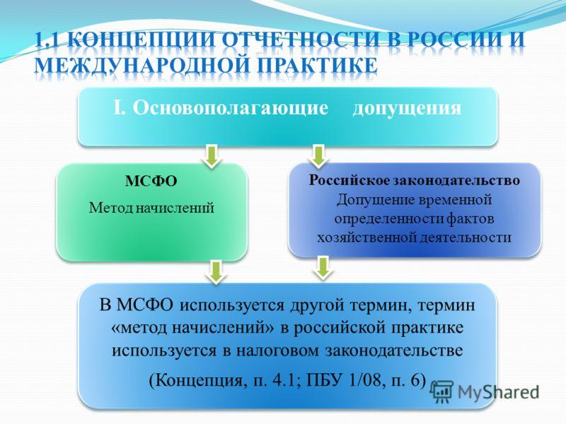 I. Основополагающие допущения МСФО Метод начислений МСФО Метод начислений Российское законодательство Допущение временной определенности фактов хозяйственной деятельности В МСФО используется другой термин, термин «метод начислений» в российской практ