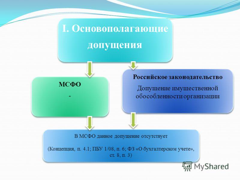I. Основополагающие допущения I. Основополагающие допущения МСФО - МСФО - Российское законодательство Допущение имущественной обособленности организации Российское законодательство Допущение имущественной обособленности организации В МСФО данное допу
