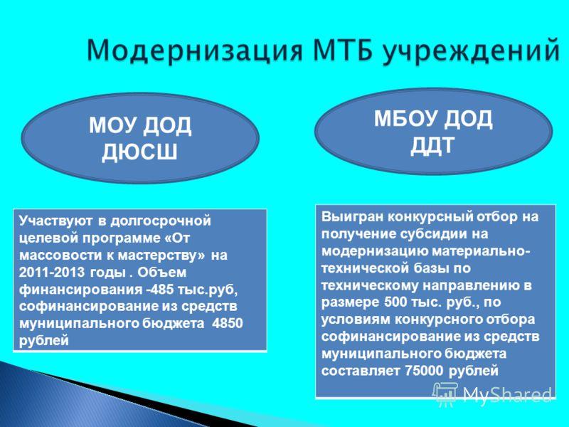 МБОУ ДОД ДДТ Выигран конкурсный отбор на получение субсидии на модернизацию материально- технической базы по техническому направлению в размере 500 тыс. руб., по условиям конкурсного отбора софинансирование из средств муниципального бюджета составляе