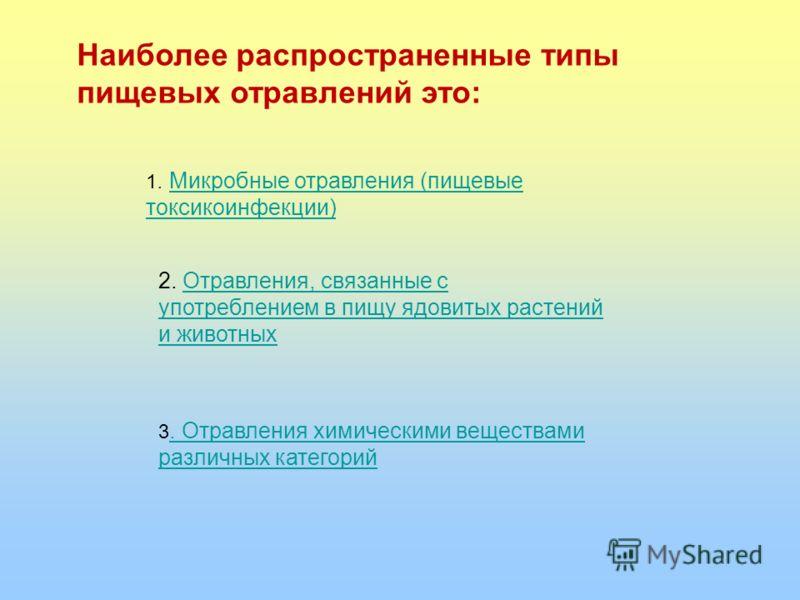 Микробные отравления (пищевые