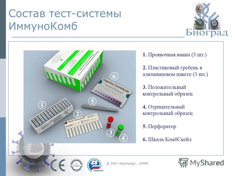 © ЗАО «Биоград», 2009г.15 Состав тест-системы ИммуноКомб