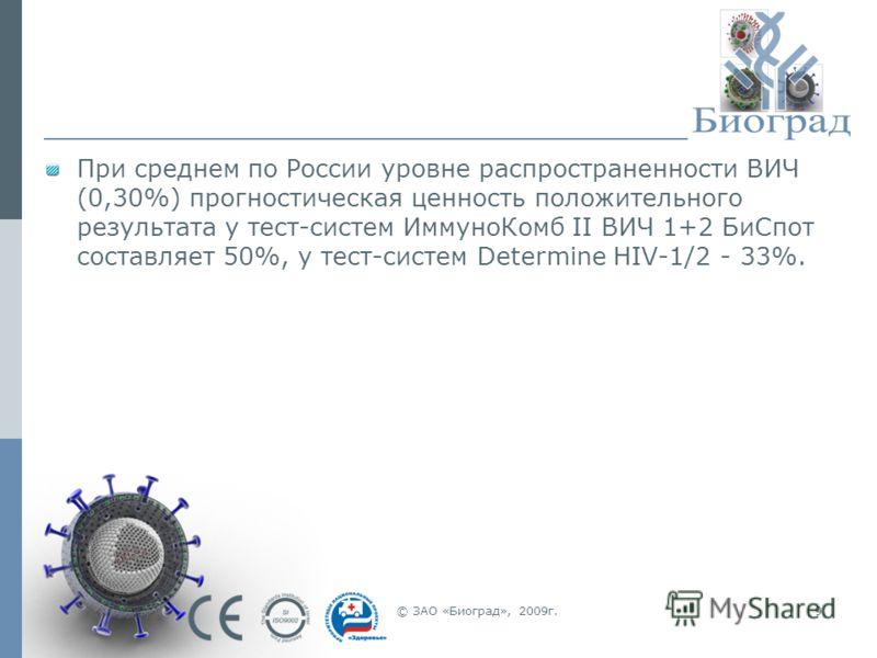 © ЗАО «Биоград», 2009г.9 При среднем по России уровне распространенности ВИЧ (0,30%) прогностическая ценность положительного результата у тест-систем ИммуноКомб II ВИЧ 1+2 БиСпот составляет 50%, у тест-систем Determine HIV-1/2 - 33%.