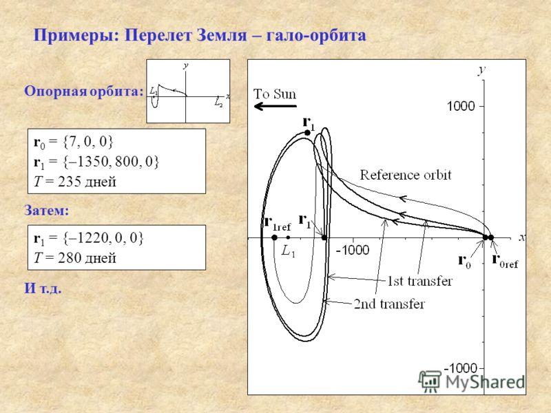 Примеры: Перелет Земля – гало-орбита r 0 = {7, 0, 0} r 1 = {–1350, 800, 0} T = 235 дней Опорная орбита: Затем: r 1 = {–1220, 0, 0} T = 280 дней И т.д.